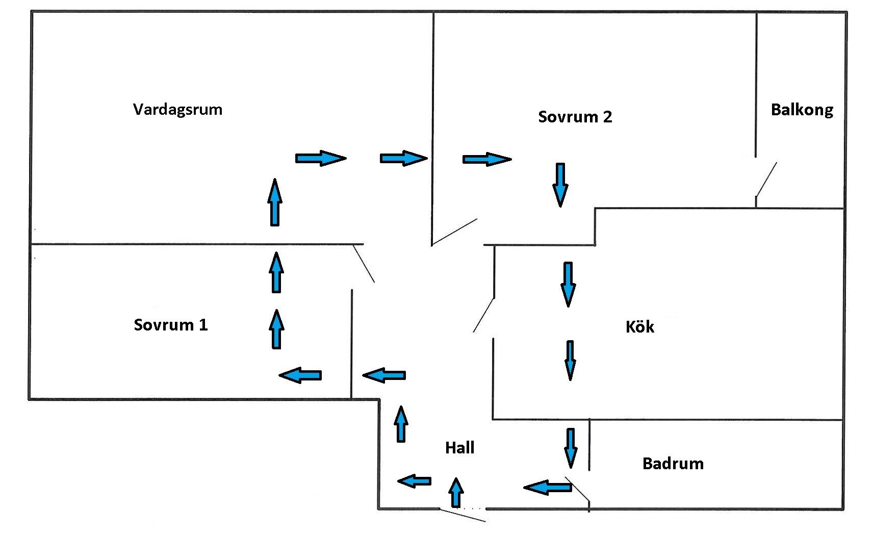 Rumsbeskrivning Besiktning - hur man rör sig klockvis genom lägenheten vid besiktning