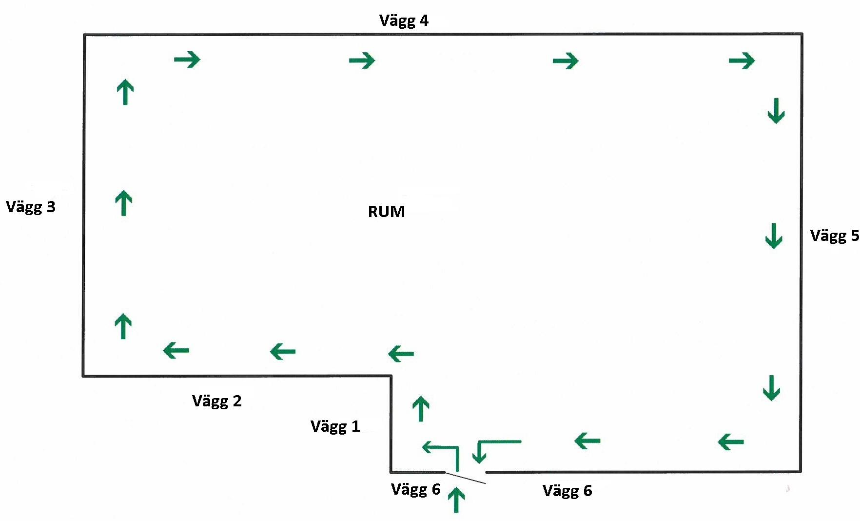 Väggbeskrivning Besiktning - hur man rör sig klockvis genom rummet vid besiktning